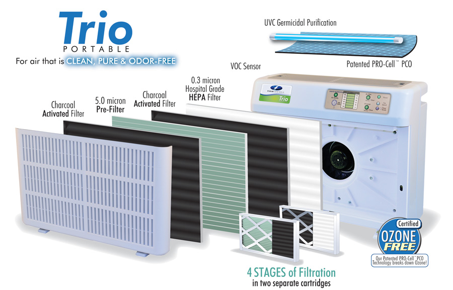 Portable Air Cleaning System : Field controls trio air purification system